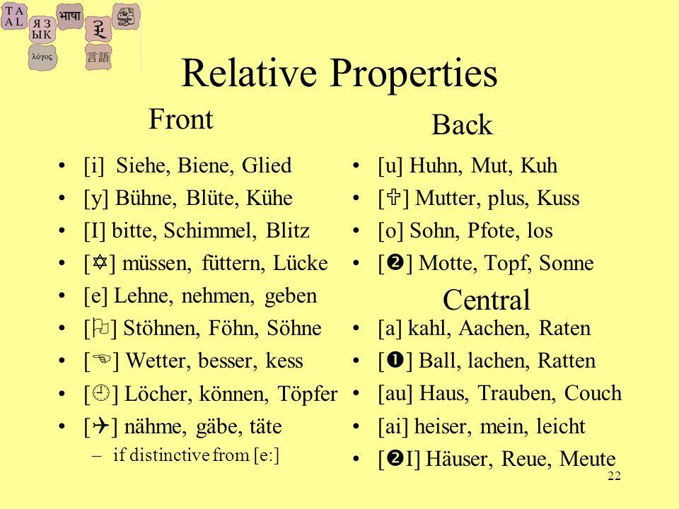 22 Relative Properties [i] Siehe, Biene, Glied [y] Bühne, Blüte, Kühe [I] bitte, Schimmel, Blitz [ ] müssen, füttern, Lücke [e] Lehne, nehmen, geben [ ] Stöhnen, Föhn, Söhne [ ] Wetter, besser, kess [ ] Löcher, können, Töpfer [ ] nähme, gäbe, täte –if distinctive from [e:] [u] Huhn, Mut, Kuh [ ] Mutter, plus, Kuss [o] Sohn, Pfote, los [ ] Motte, Topf, Sonne [a] kahl, Aachen, Raten [ ] Ball, lachen, Ratten [au] Haus, Trauben, Couch [ai] heiser, mein, leicht [ I] Häuser, Reue, Meute Front Back Central