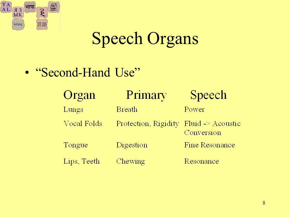 8 Speech Organs Second-Hand Use
