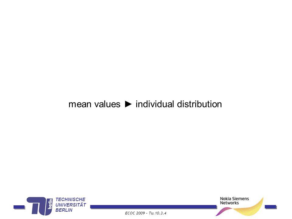 TECHNISCHE UNIVERSITÄT BERLIN ECOC 2009 – Tu.10.3.4 mean values individual distribution