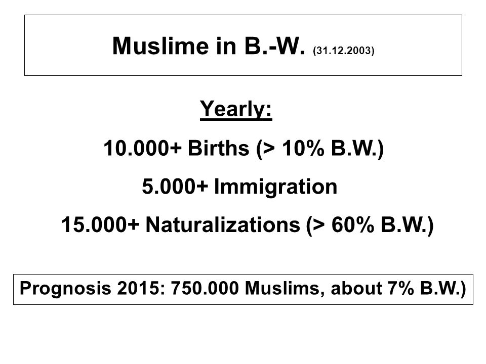 Muslime in B.-W.