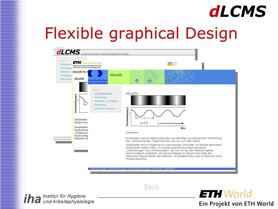 iha Institut für Hygiene und Arbeitsphysiologie Flexible graphical Design dLCMS Back