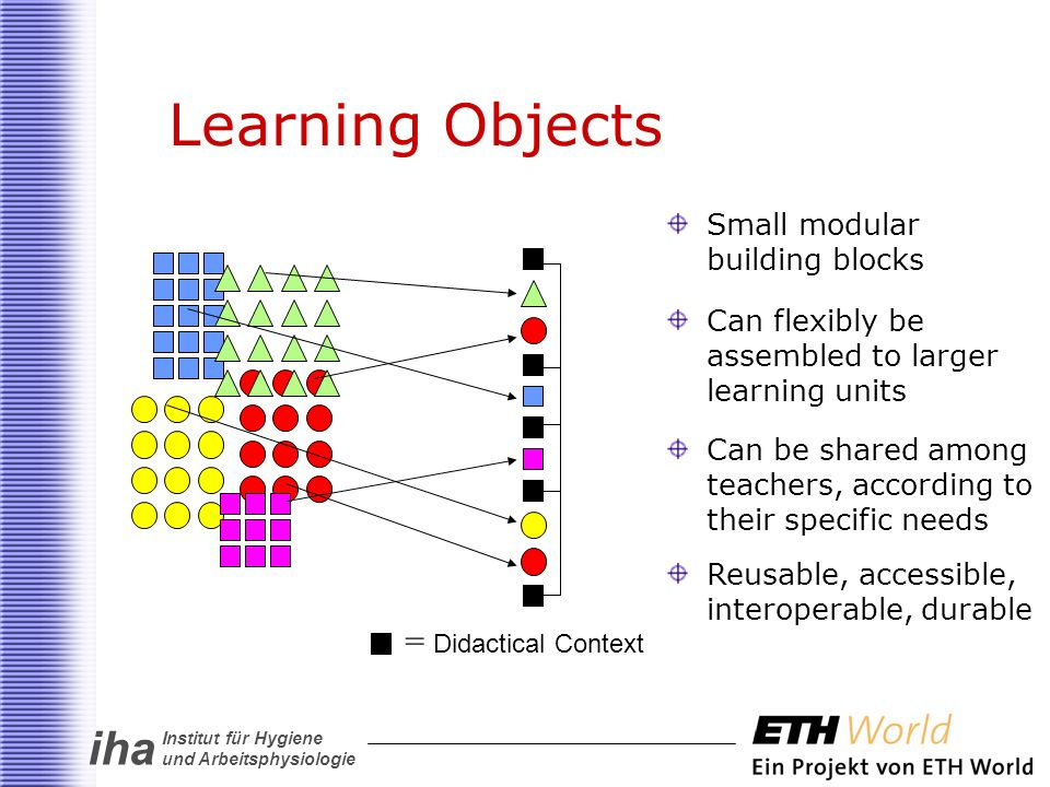 iha Institut für Hygiene und Arbeitsphysiologie Learning Objects = Didactical Context Can be shared among teachers, according to their specific needs Reusable, accessible, interoperable, durable Small modular building blocks Can flexibly be assembled to larger learning units