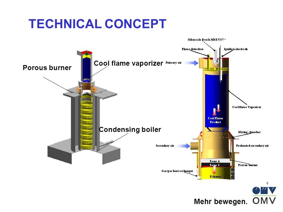 Mehr bewegen. TECHNICAL CONCEPT 6 Cool flame vaporizer Porous burner Condensing boiler