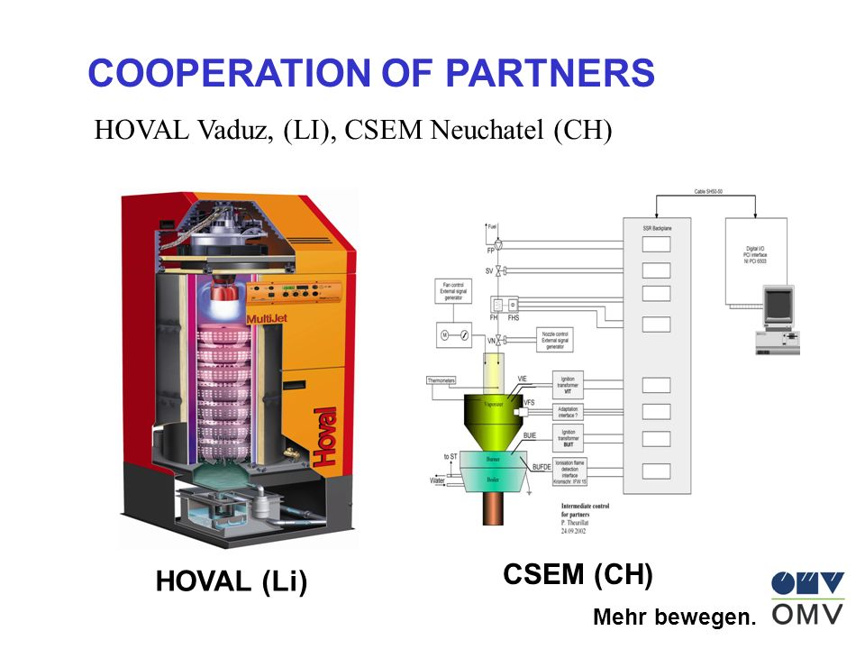 Mehr bewegen. COOPERATION OF PARTNERS HOVAL Vaduz, (LI), CSEM Neuchatel (CH) HOVAL (Li) CSEM (CH)