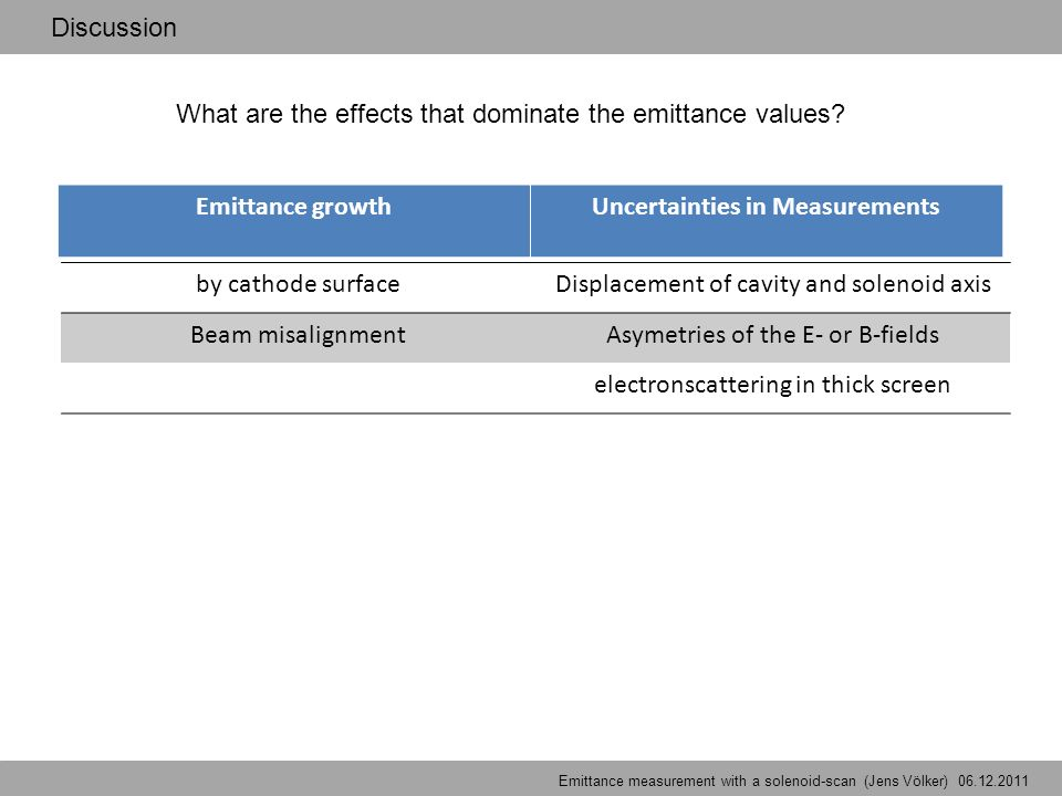 What are the effects that dominate the emittance values.