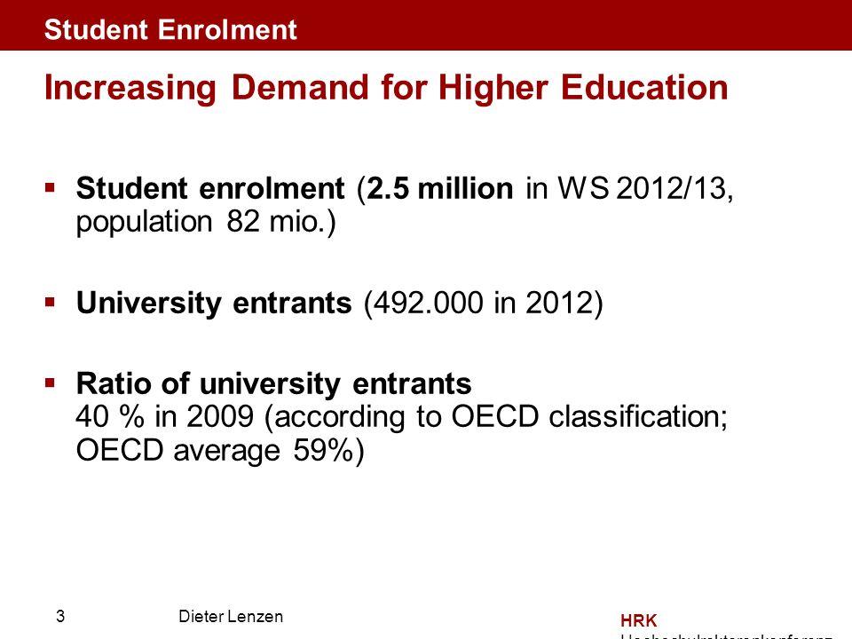 Prof. Dr. Dieter Lenzen Dieter Lenzen Increasing Demand for Higher Education Student enrolment (2.5 million in WS 2012/13, population 82 mio.) Univers