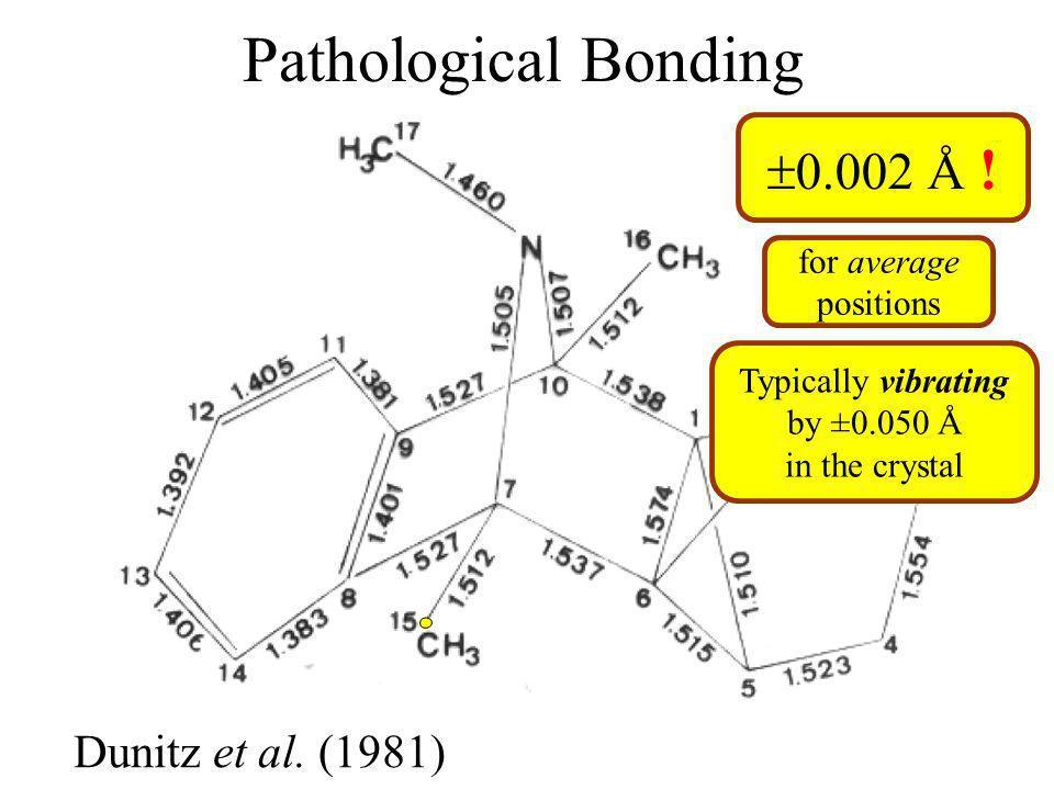 Dunitz et al. (1981) Pathological Bonding 0.002 Å ! for average positions Typically vibrating by ±0.050 Å in the crystal