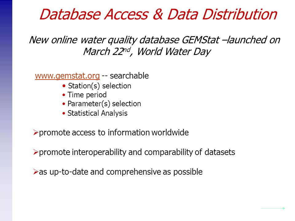 www.gemstat.org -- searchablewww.gemstat.org Station(s) selection Time period Parameter(s) selection Statistical Analysis promote access to information worldwide promote interoperability and comparability of datasets as up-to-date and comprehensive as possible Database Access & Data Distribution New online water quality database GEMStat –launched on March 22 nd, World Water Day