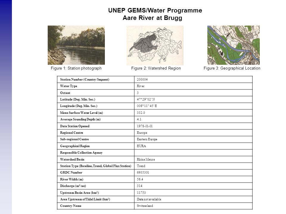 UNEP GEMS/Water Programme Aare River at Brugg Figure 1: Station photograph Figure 2: Watershed Region Figure 3: Geographical Location Station Number (Country/Sequent)200004 Water TypeRiver Octant3 Latitude (Deg.