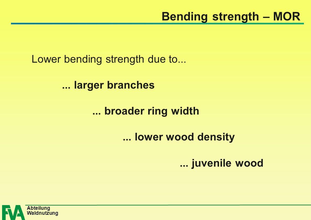 Abteilung Waldnutzung Bending strength – MOR Lower bending strength due to...... larger branches... broader ring width... lower wood density... juveni