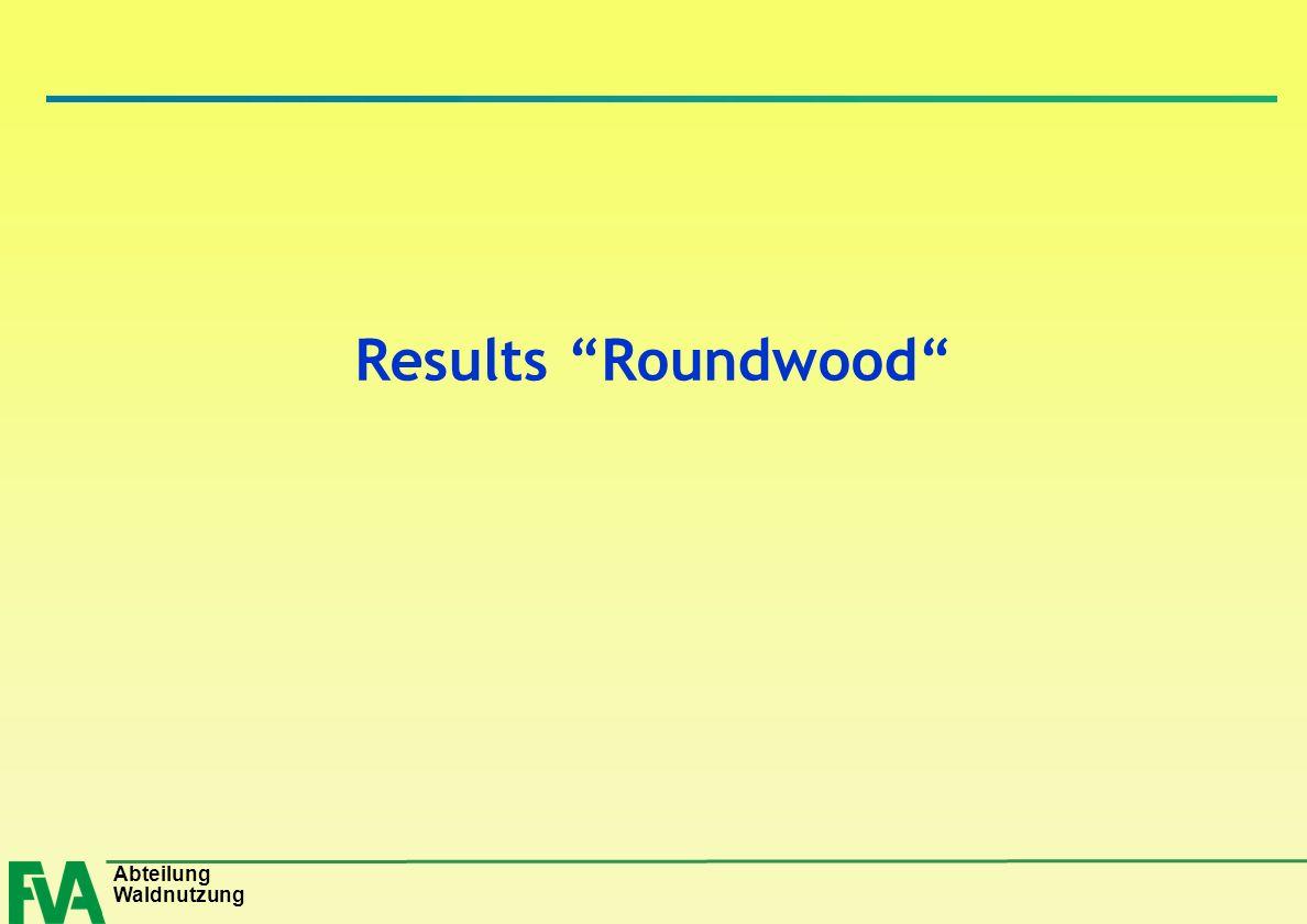 Abteilung Waldnutzung Results Roundwood