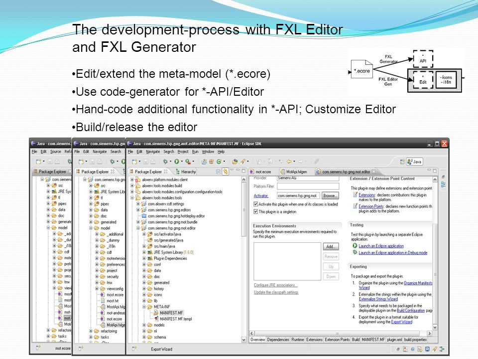 The development-process with FXL Editor and FXL Generator Edit/extend the meta-model (*.ecore) Use code-generator for *-API/Editor Hand-code additional functionality in *-API; Customize Editor Build/release the editor