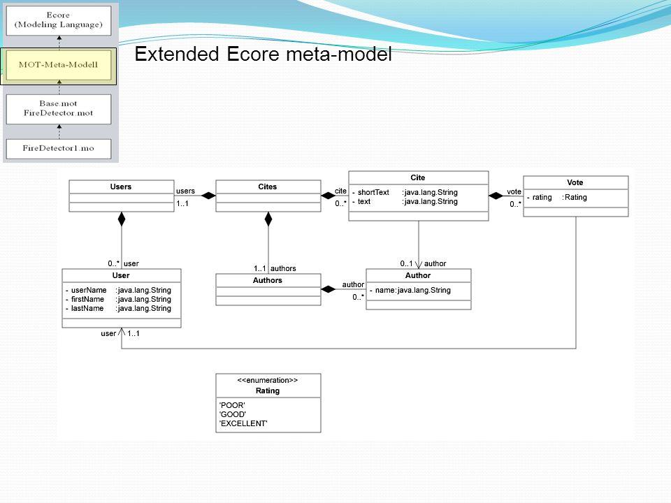 Extended Ecore meta-model
