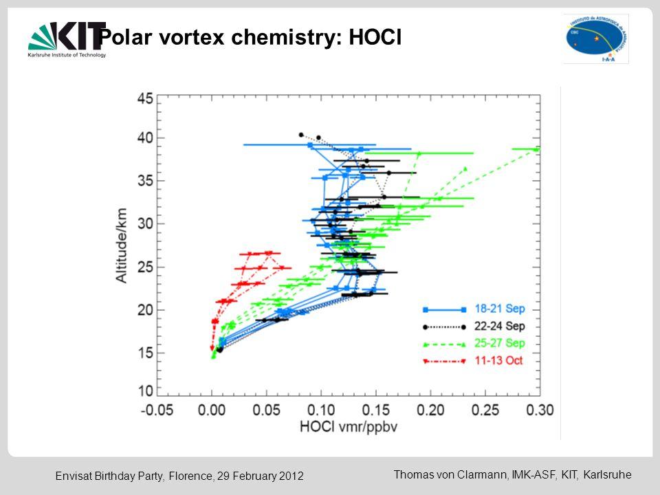 Thomas von Clarmann, IMK-ASF, KIT, Karlsruhe Envisat Birthday Party, Florence, 29 February 2012 Polar vortex chemistry: HOCl