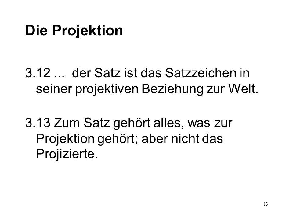 13 Die Projektion 3.12... der Satz ist das Satzzeichen in seiner projektiven Beziehung zur Welt. 3.13 Zum Satz gehört alles, was zur Projektion gehört