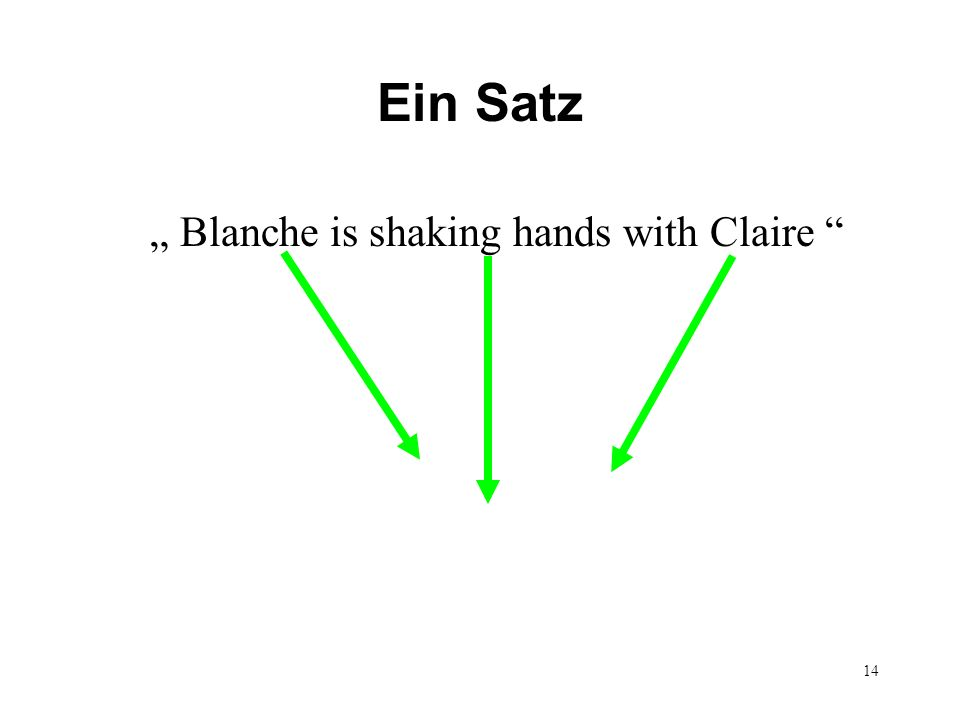 14 Semantic Projection Blanche is shaking hands with Claire Ein Satz