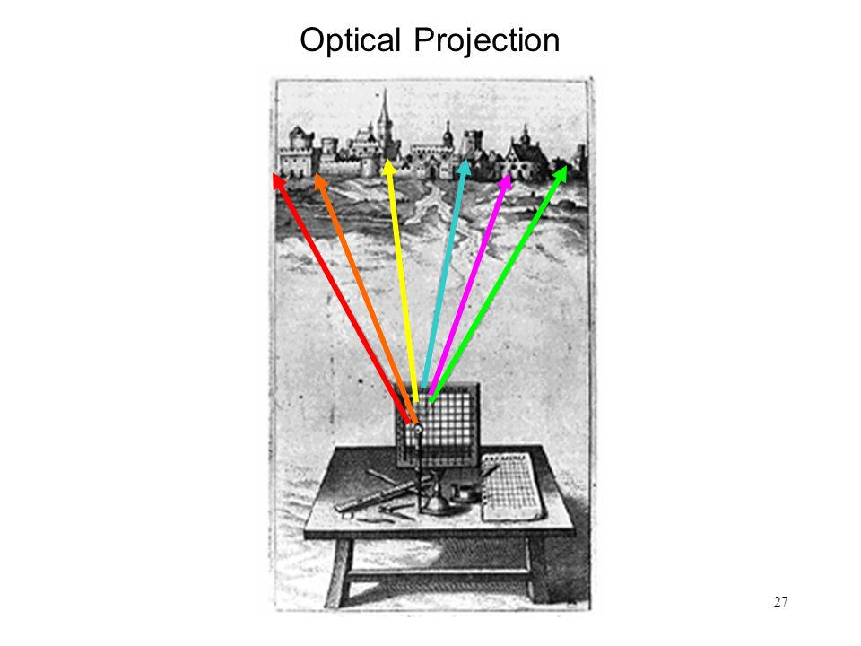 27 Optical Projection