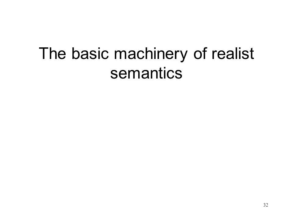 32 The basic machinery of realist semantics