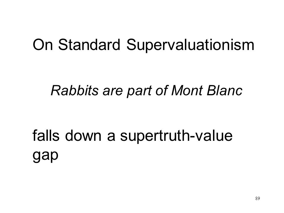89 Example of Gaps On Standard Supervaluationism Rabbits are part of Mont Blanc falls down a supertruth-value gap