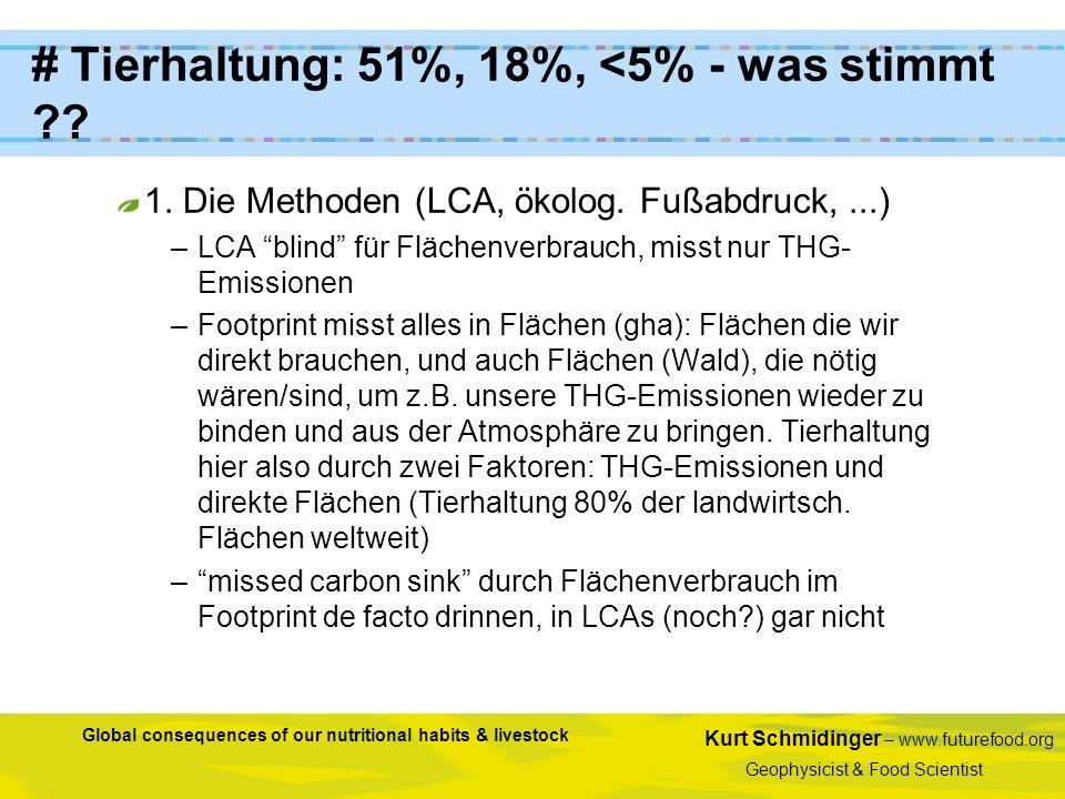 Kurt Schmidinger – www.futurefood.org Geophysicist & Food Scientist Global consequences of our nutritional habits & livestock # Tierhaltung: 51%, 18%,