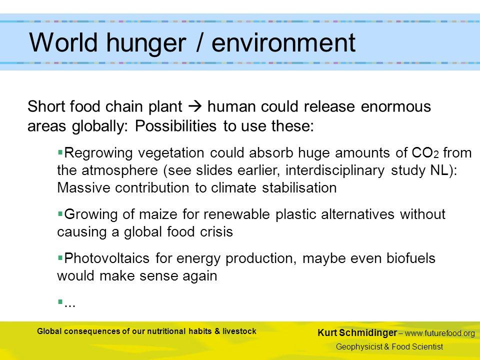 Kurt Schmidinger – www.futurefood.org Geophysicist & Food Scientist Global consequences of our nutritional habits & livestock Short food chain plant h