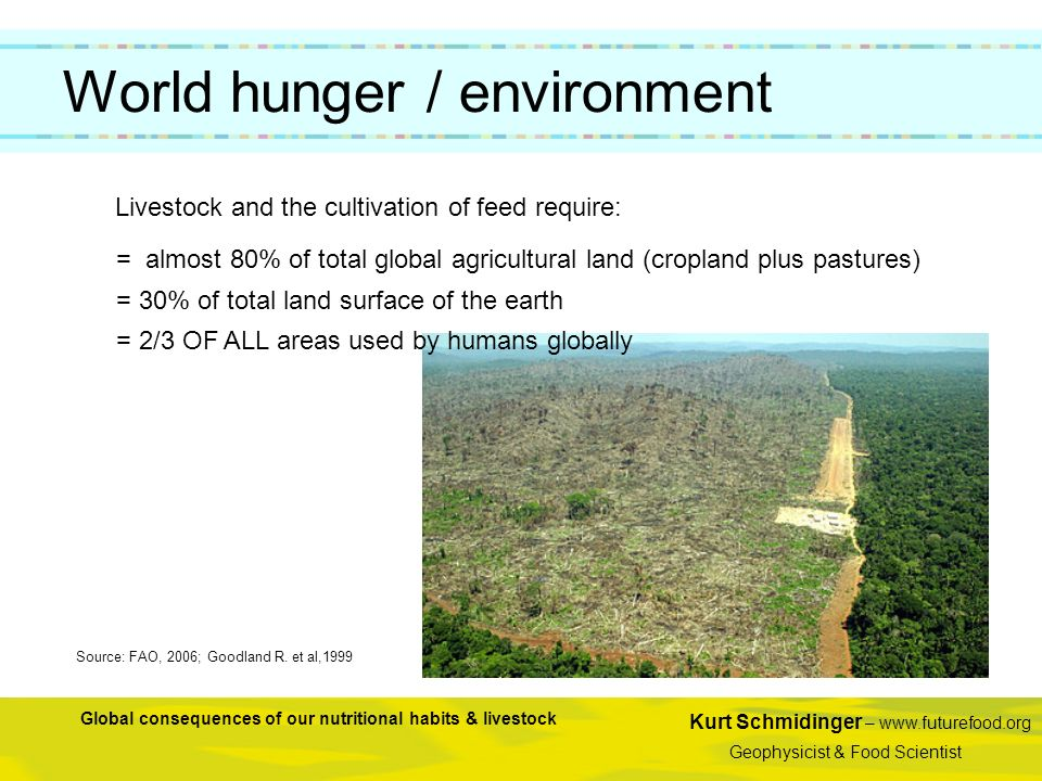 Kurt Schmidinger – www.futurefood.org Geophysicist & Food Scientist Global consequences of our nutritional habits & livestock Livestock and the cultiv