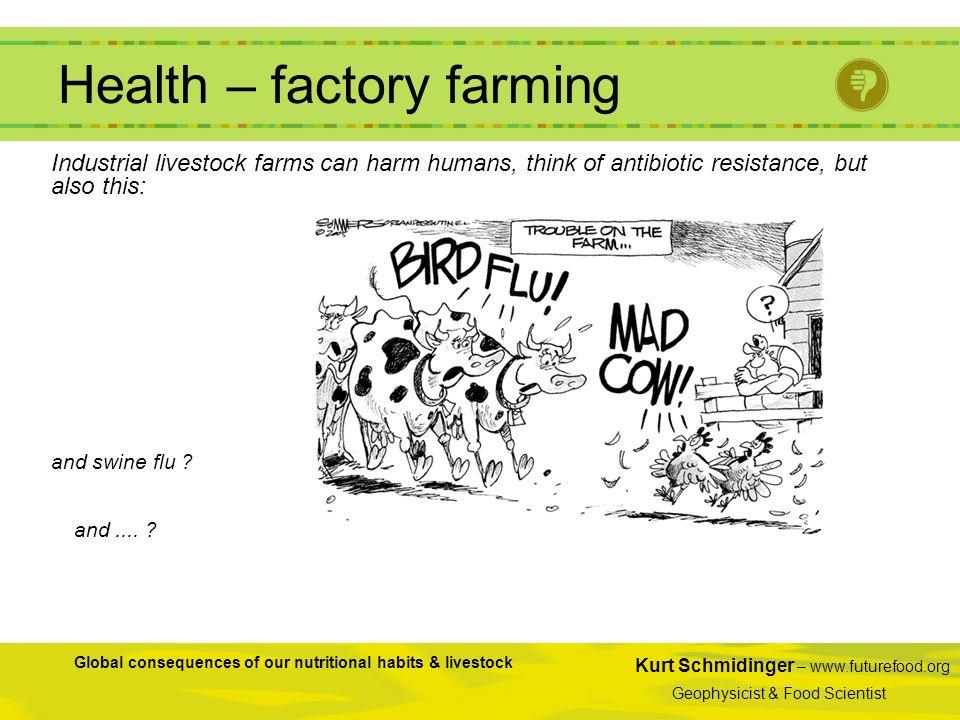 Kurt Schmidinger – www.futurefood.org Geophysicist & Food Scientist Global consequences of our nutritional habits & livestock Health – factory farming