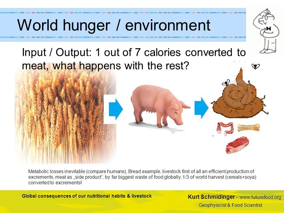 Kurt Schmidinger – www.futurefood.org Geophysicist & Food Scientist Global consequences of our nutritional habits & livestock World hunger / environme