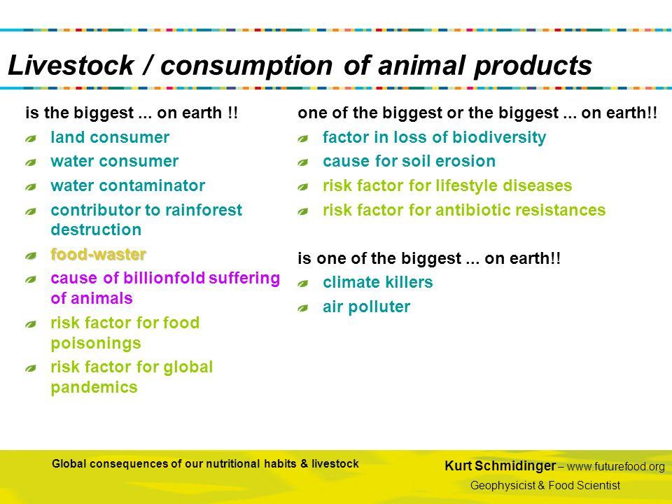 Kurt Schmidinger – www.futurefood.org Geophysicist & Food Scientist Global consequences of our nutritional habits & livestock Livestock / consumption