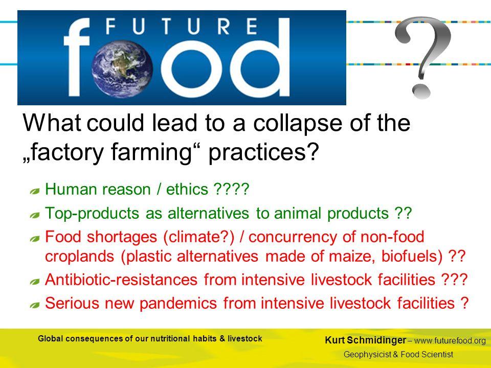 Kurt Schmidinger – www.futurefood.org Geophysicist & Food Scientist Global consequences of our nutritional habits & livestock Human reason / ethics ??