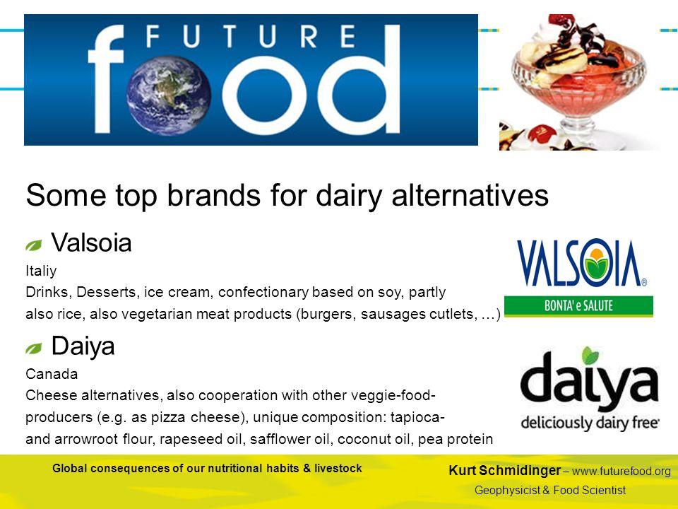 Kurt Schmidinger – www.futurefood.org Geophysicist & Food Scientist Global consequences of our nutritional habits & livestock Some top brands for dair