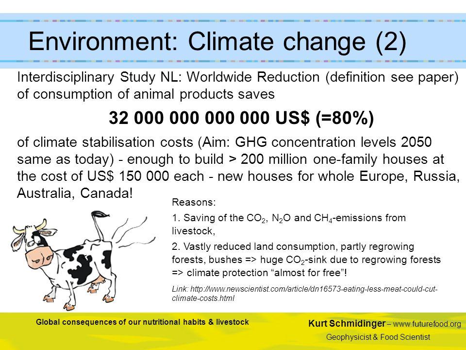 Kurt Schmidinger – www.futurefood.org Geophysicist & Food Scientist Global consequences of our nutritional habits & livestock Interdisciplinary Study