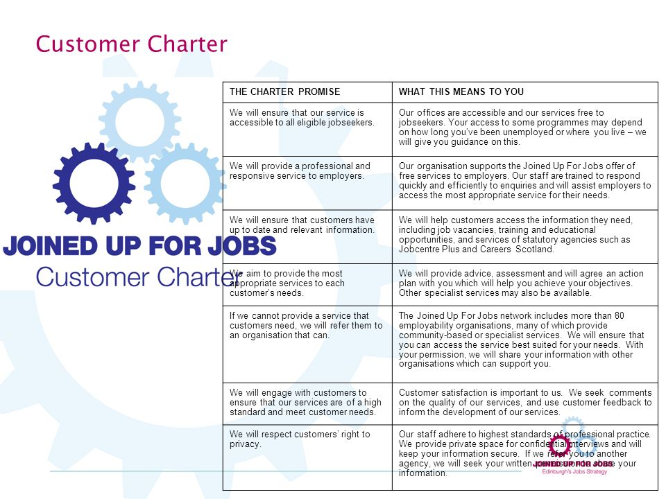 Customer Charter THE CHARTER PROMISEWHAT THIS MEANS TO YOU We will ensure that our service is accessible to all eligible jobseekers.