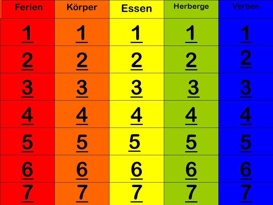 Ferien Essen HerbergeVerben Körper 11111 2222 2 3 4 3333 5 4444 5 5 55 6 7 6666 7777