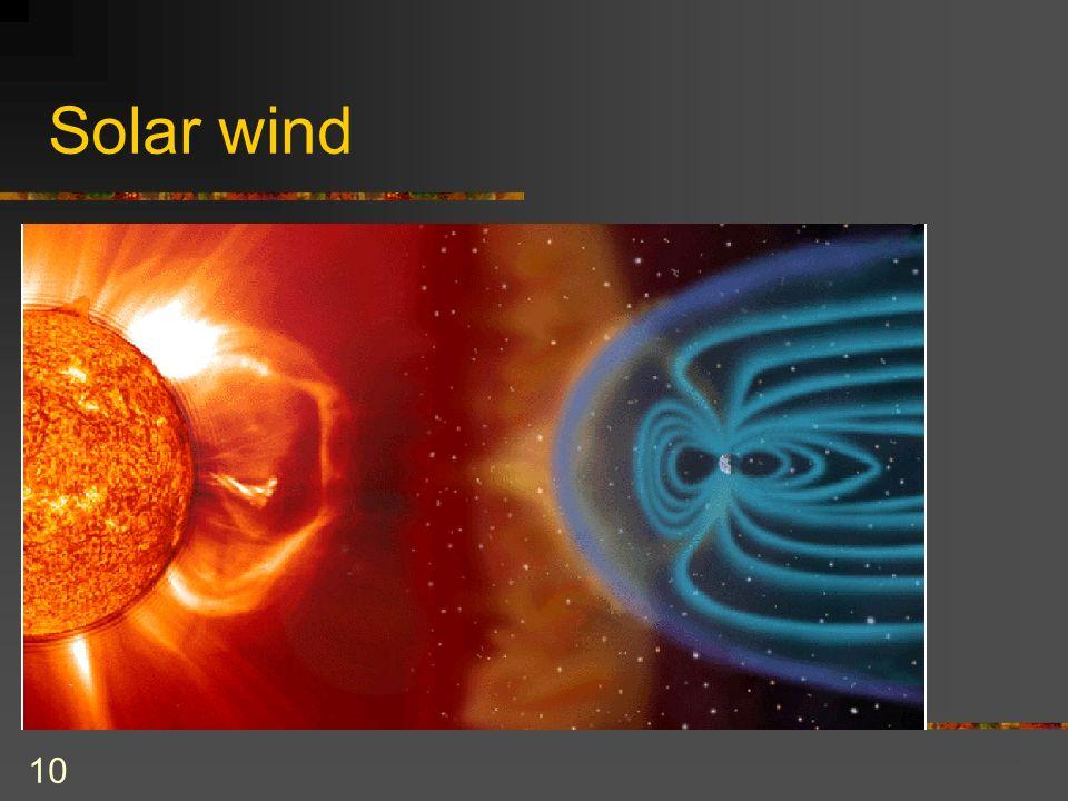 10 Solar wind