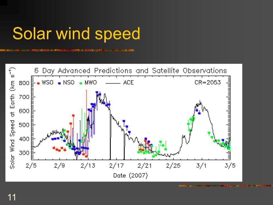 11 Solar wind speed