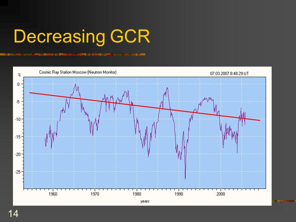 14 Decreasing GCR