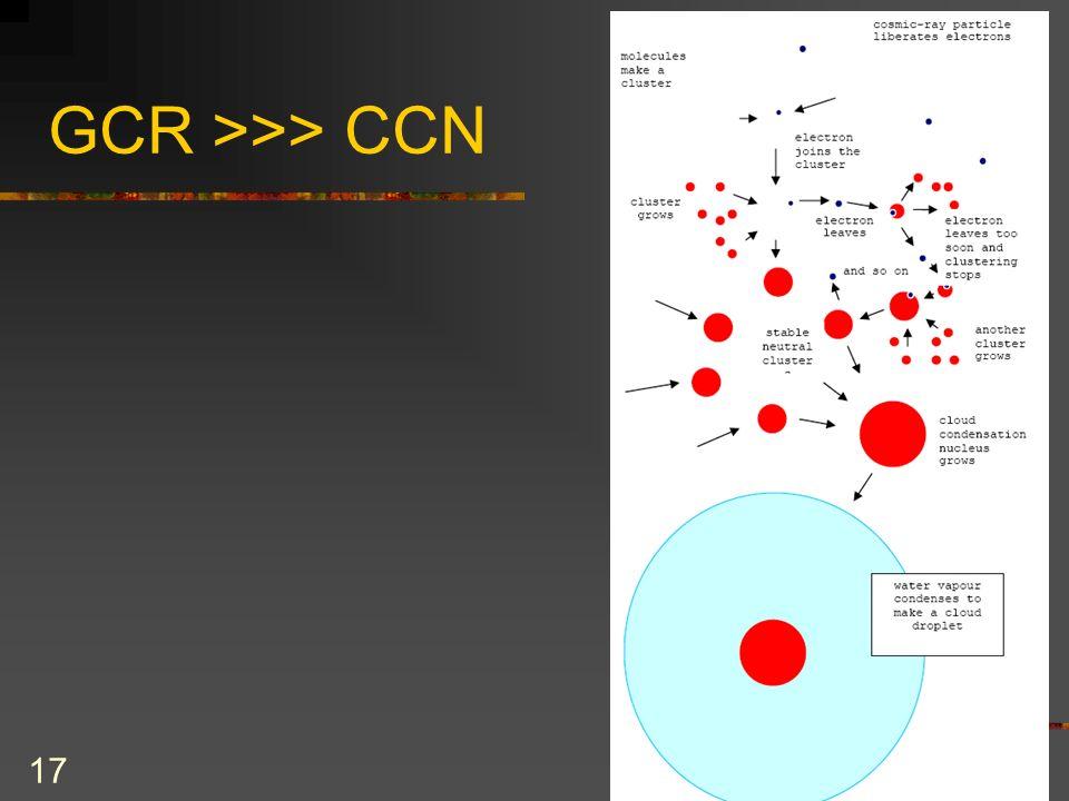 17 GCR >>> CCN