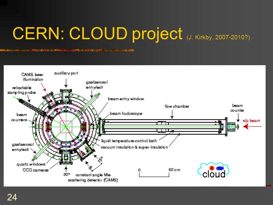 24 CERN: CLOUD project (J. Kirkby, 2007-2010 )