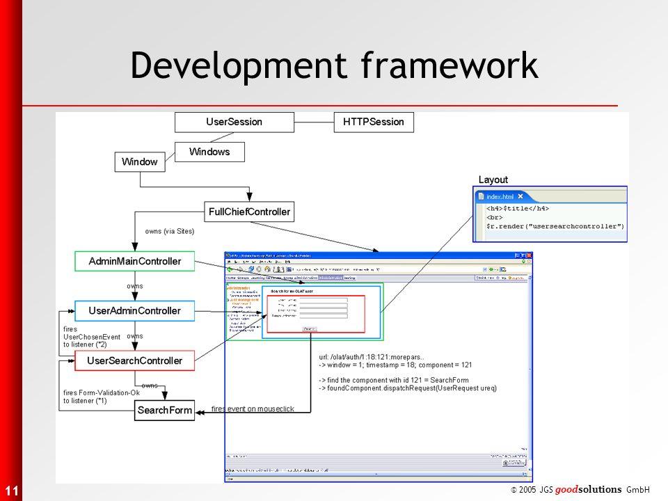 11 © 2005 JGS goodsolutions GmbH Development framework