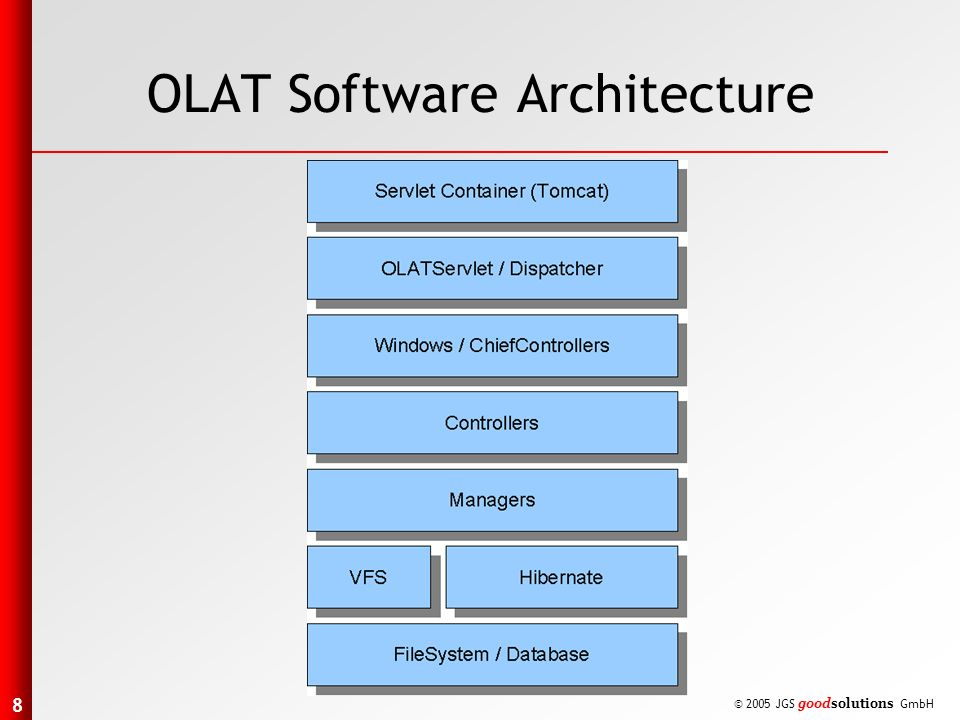 8 © 2005 JGS goodsolutions GmbH OLAT Software Architecture