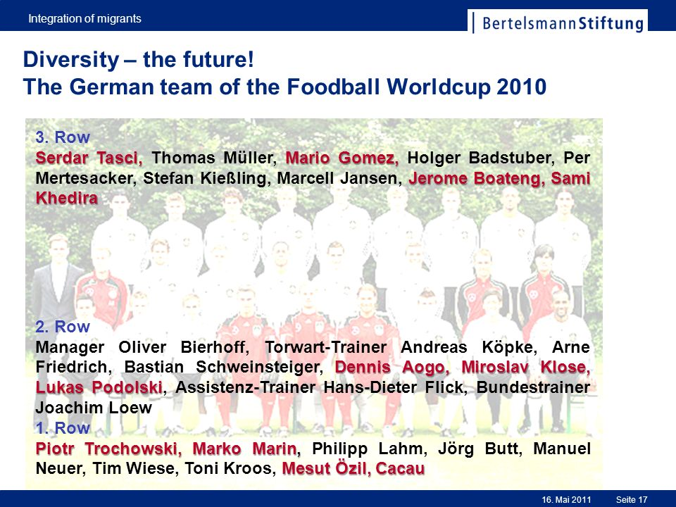 Integration of migrants Seite 1716. Mai 2011 Diversity – the future! The German team of the Foodball Worldcup 2010 3. Row Serdar Tasci, Mario Gomez, J