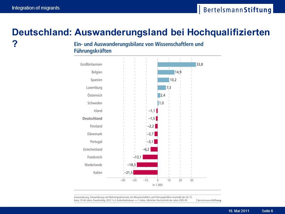 Integration of migrants Seite 616. Mai 2011 Deutschland: Auswanderungsland bei Hochqualifizierten