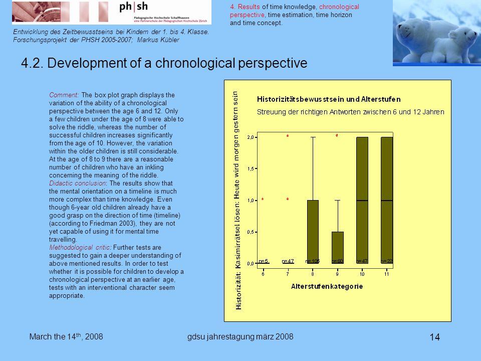 gdsu jahrestagung märz 2008 14 Entwicklung des Zeitbewusstseins bei Kindern der 1.