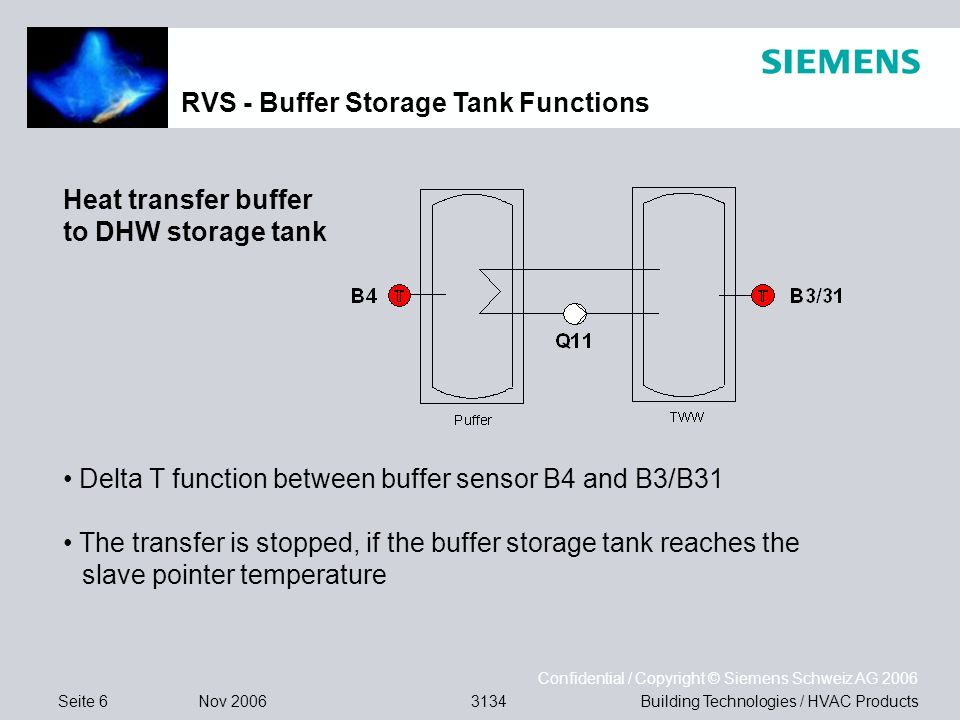Seite 6 Nov 2006 Confidential / Copyright © Siemens Schweiz AG 2006 Building Technologies / HVAC Products3134 RVS - Buffer Storage Tank Functions Heat