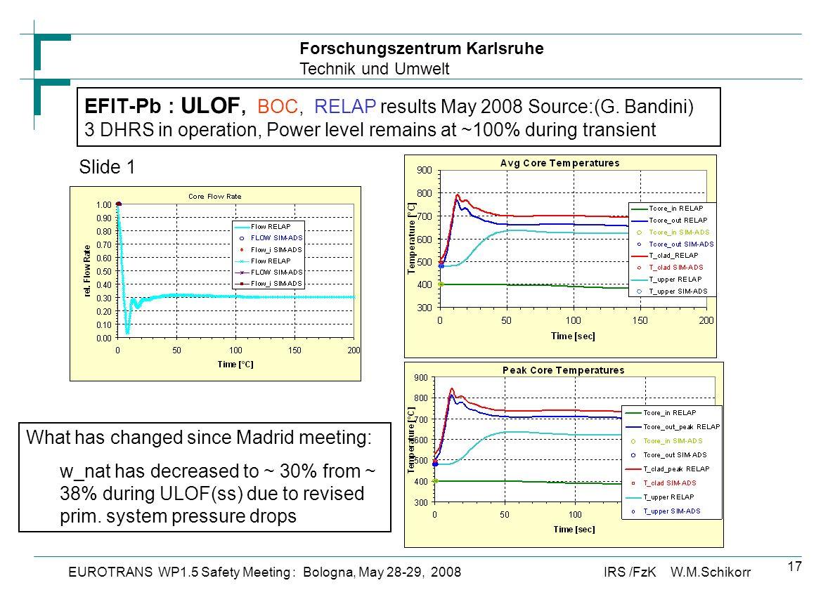 Forschungszentrum Karlsruhe Technik und Umwelt IRS /FzK W.M.SchikorrEUROTRANS WP1.5 Safety Meeting : Bologna, May 28-29, 2008 17 EFIT-Pb : ULOF, BOC, RELAP results May 2008 Source:(G.