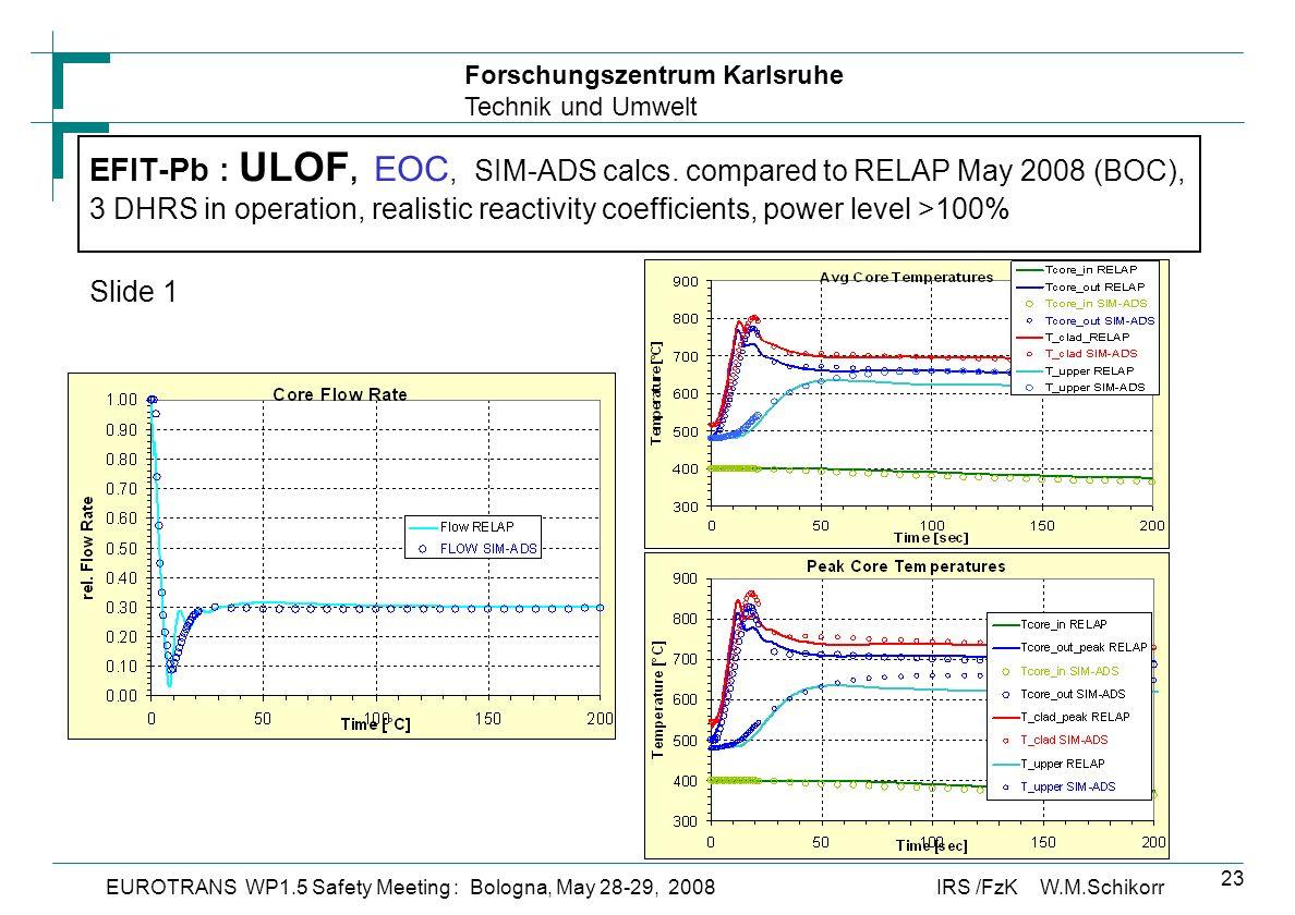 Forschungszentrum Karlsruhe Technik und Umwelt IRS /FzK W.M.SchikorrEUROTRANS WP1.5 Safety Meeting : Bologna, May 28-29, 2008 23 EFIT-Pb : ULOF, EOC, SIM-ADS calcs.