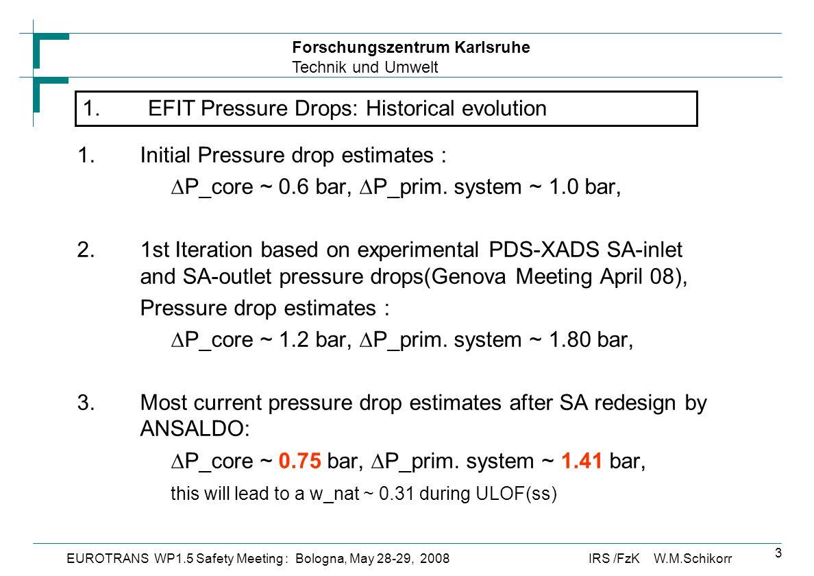 Forschungszentrum Karlsruhe Technik und Umwelt IRS /FzK W.M.SchikorrEUROTRANS WP1.5 Safety Meeting : Bologna, May 28-29, 2008 3 1.EFIT Pressure Drops: Historical evolution 1.Initial Pressure drop estimates : P_core ~ 0.6 bar, P_prim.