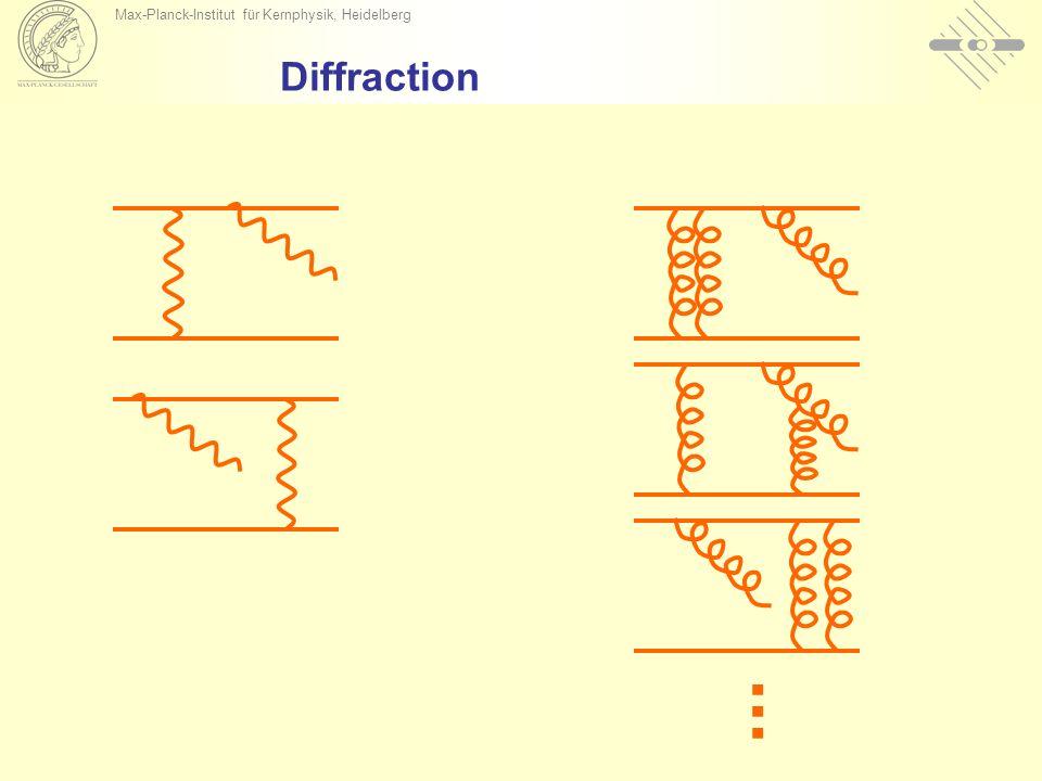 Max-Planck-Institut für Kernphysik, Heidelberg Diffraction...