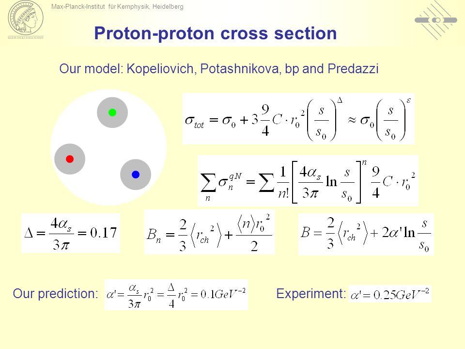 Max-Planck-Institut für Kernphysik, Heidelberg Proton-proton cross section Our model: Kopeliovich, Potashnikova, bp and Predazzi Our prediction:Experi